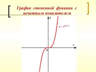 График степенной функции с нечетным показателем.