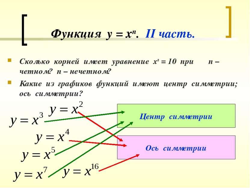 Функция у = хп. II часть. Сколько корней имеет уравнение хп = 10 при п – четн...