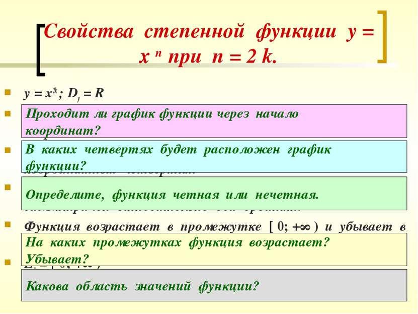 Свойства степенной функции у = х п при п = 2 k. y = х2k ; Dy = R При х = 0 у ...
