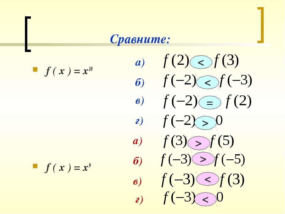 Сравните: f ( x ) = x10 f ( x ) = x9 a) б) в) г) а) б) в) г) < < = > > > <