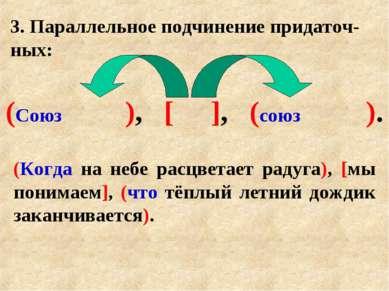 3. Параллельное подчинение придаточ- ных: (Союз ), [ ], (союз ). (Когда на не...