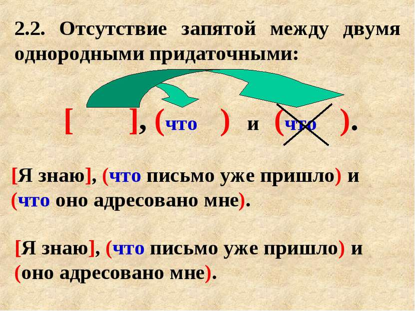 2.2. Отсутствие запятой между двумя однородными придаточными: [ ], (что ) и (...
