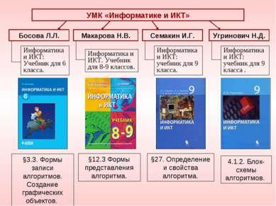 УМК «Информатике и ИКТ» Босова Л.Л. Семакин И.Г. Макарова Н.В. Информатика и ...
