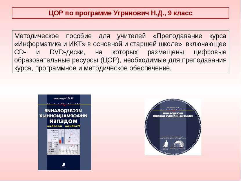 ЦОР по программе Угринович Н.Д., 9 класс Методическое пособие для учителей «П...