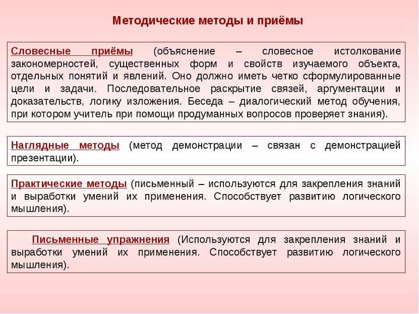 Письменные упражнения (Используются для закрепления знаний и выработки умений...