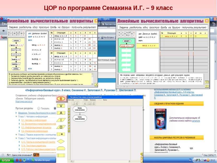 ЦОР по программе Семакина И.Г. – 9 класс