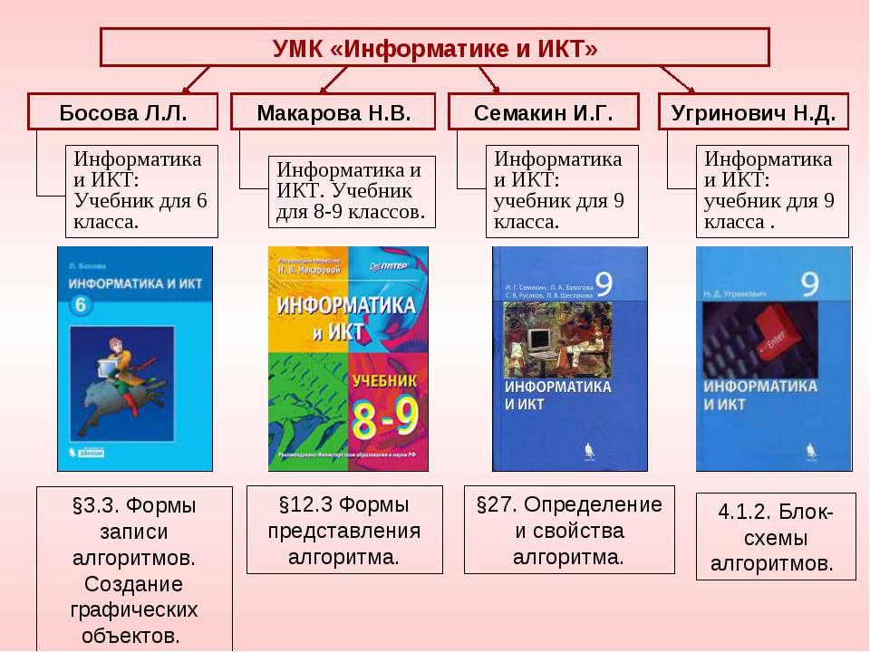 Угринович Н.Д. Информатика и