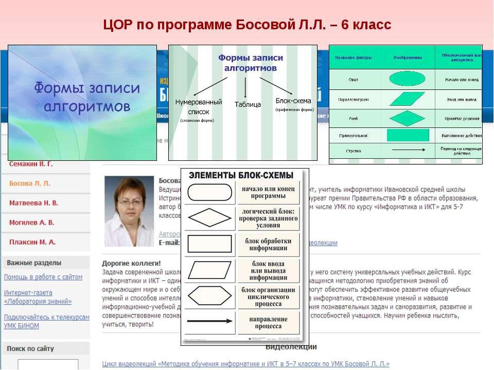 ЦОР по программе Босовой Л.Л. – 6 класс