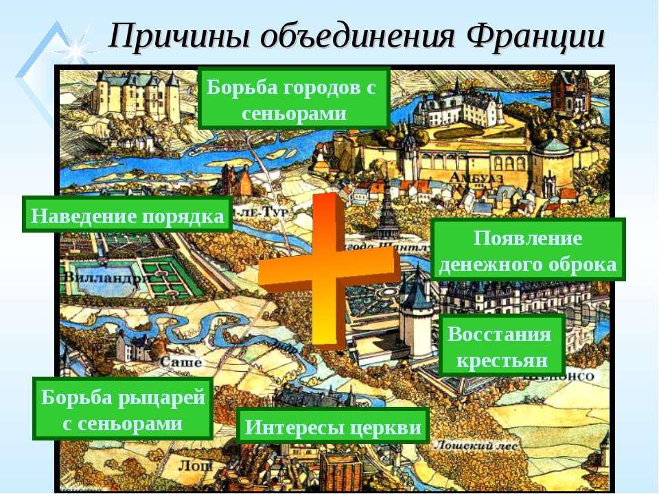 Причины объединения Франции Наведение порядка Борьба городов с сеньорами Появ...