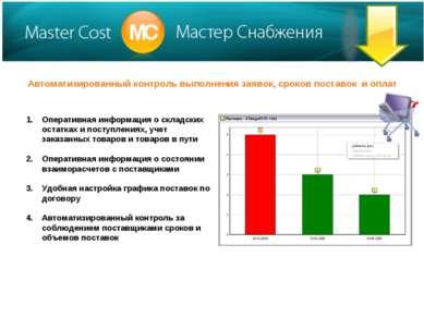 Автоматизированный контроль выполнения заявок, сроков поставок и оплат Операт...