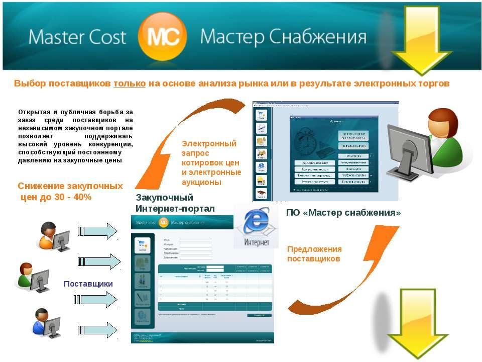 Выбор поставщиков только на основе анализа рынка или в результате электронных...