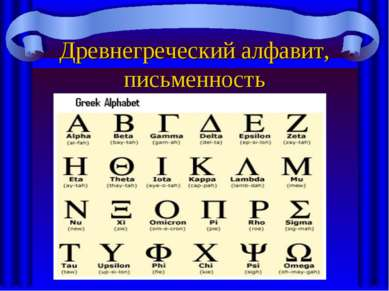 Древнегреческий алфавит, письменность