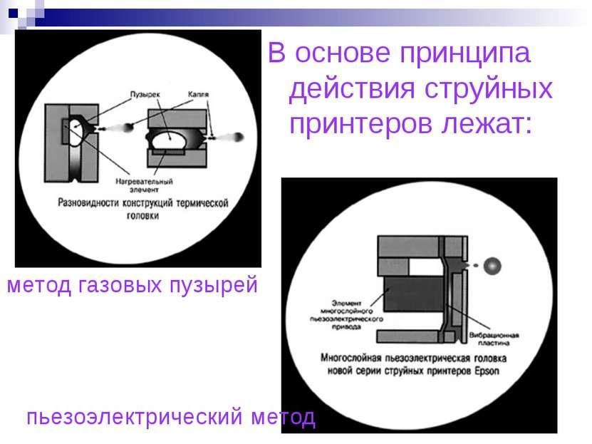 В основе принципа действия струйных принтеров лежат: метод газовых пузырей пь...
