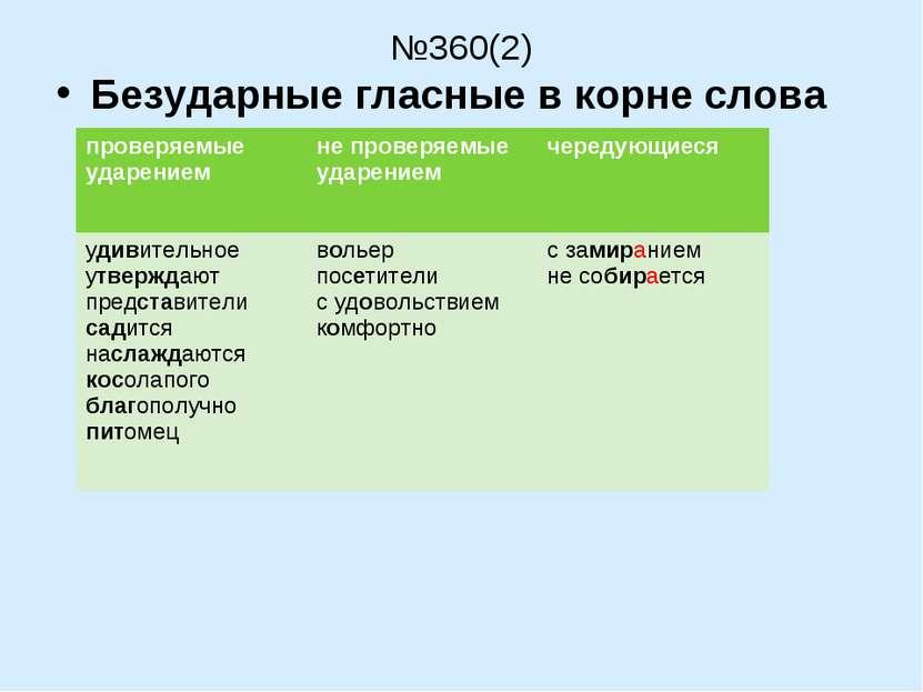 №360(2) Безударные гласные в корне слова проверяемые ударением не проверяемые...