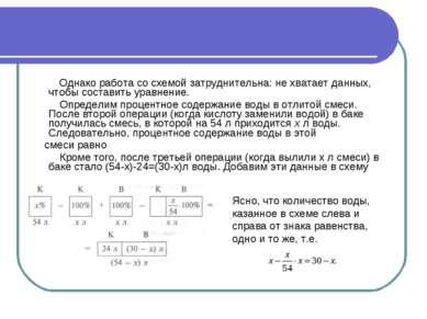Однако работа со схемой затруднительна: не хватает данных, чтобы составить ур...