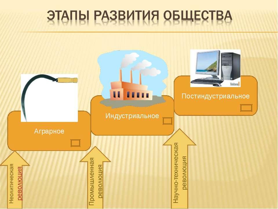 Аграрное Постиндустриальное Индустриальное