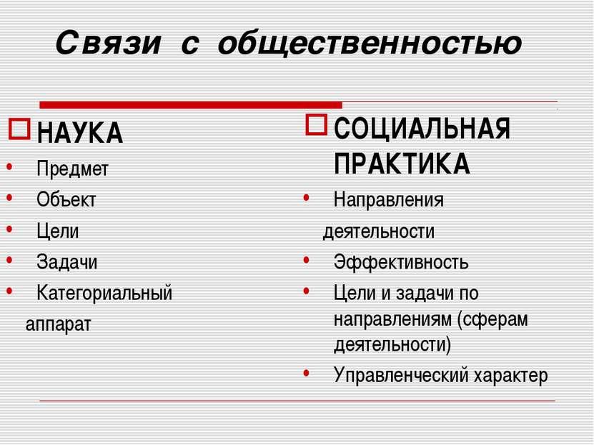 Связи с общественностью Связи с общественностью НАУКА Предмет Объект Цели Зад...