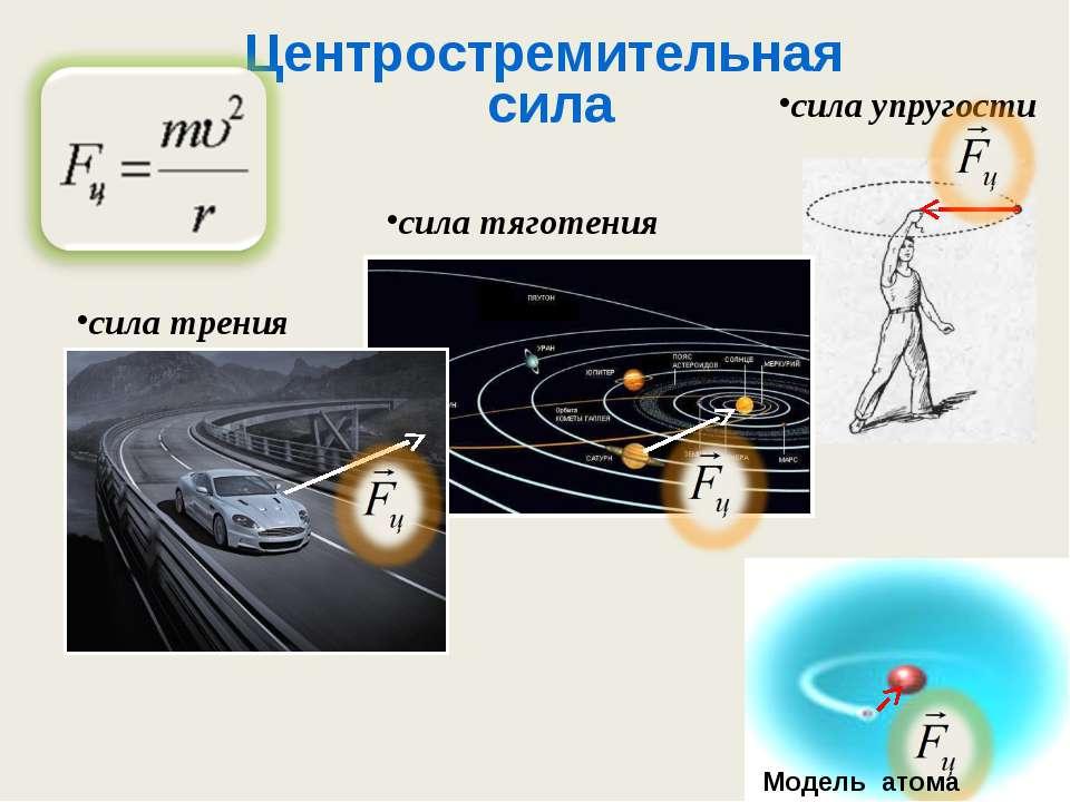 Центростремительная сила сила упругости сила трения сила тяготения Модель ато...