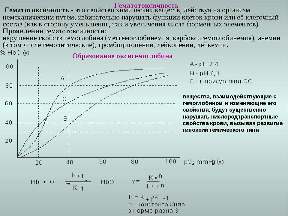 Гематотоксичность Гематотоксичность - это свойство химических веществ, действ...