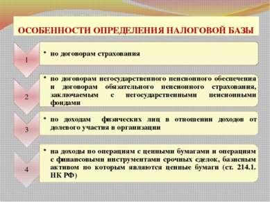ОСОБЕННОСТИ ОПРЕДЕЛЕНИЯ НАЛОГОВОЙ БАЗЫ проф. д.э.н. Селезнева Н.Н.