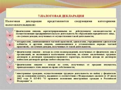 7.НАЛОГОВАЯ ДЕКЛАРАЦИЯ Налоговая декларация представляется следующими категор...