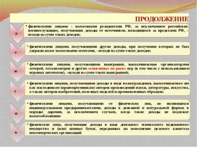 ПРОДОЛЖЕНИЕ проф. д.э.н. Селезнева Н.Н.