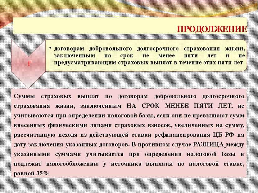 ПРОДОЛЖЕНИЕ Суммы страховых выплат по договорам добровольного долгосрочного с...
