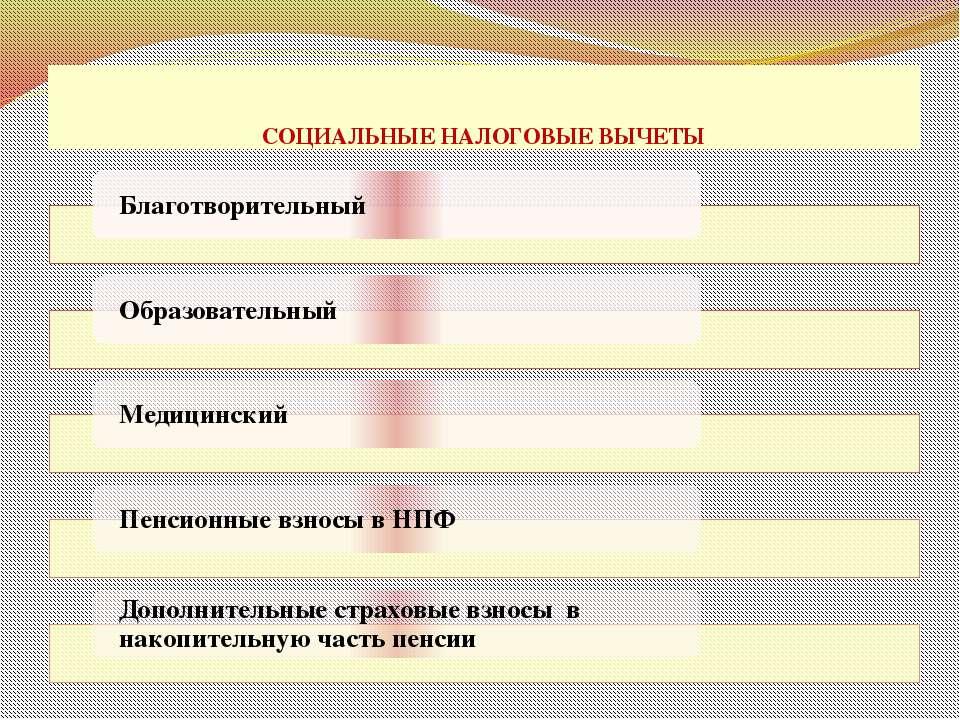 СОЦИАЛЬНЫЕ НАЛОГОВЫЕ ВЫЧЕТЫ проф. д.э.н. Селезнева Н.Н.