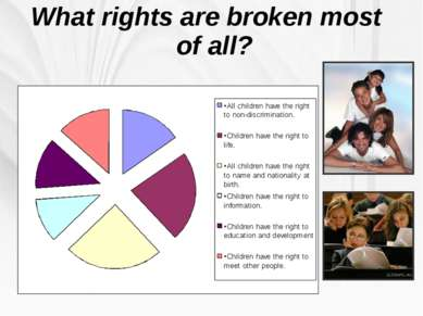 What rights are broken most of all?
