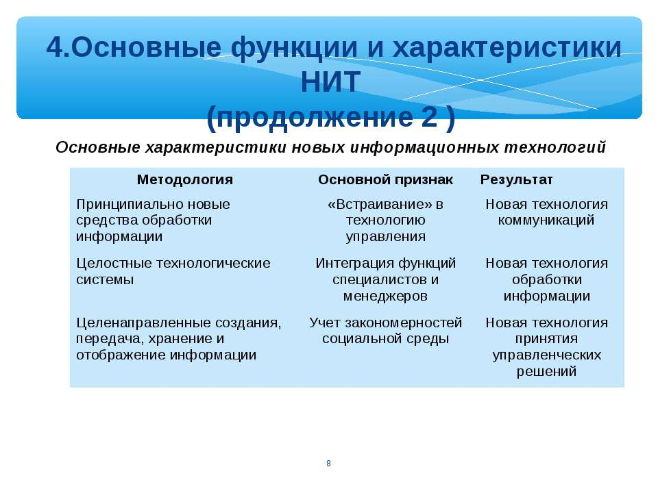 * 4.Основные функции и характеристики НИТ (продолжение 2 ) Основные характери...