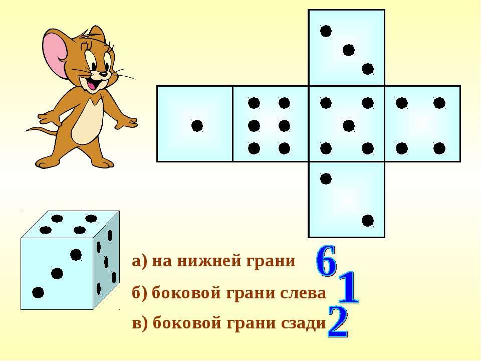 а) на нижней грани б) боковой грани слева в) боковой грани сзади