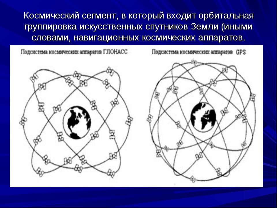 Kосмический сегмент, в который входит орбитальная группировка искусственных с...