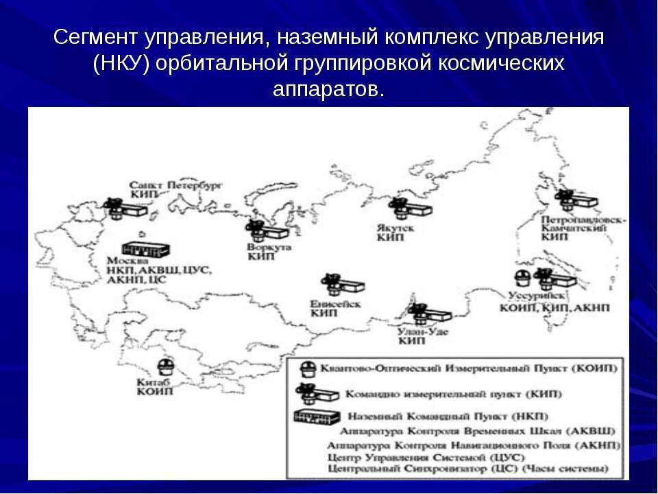 Cегмент управления, наземный комплекс управления (НКУ) орбитальной группировк...