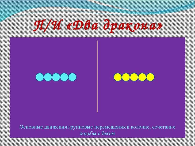 П/И «Два дракона» Основные движения групповые перемещения в колонне, сочетани...