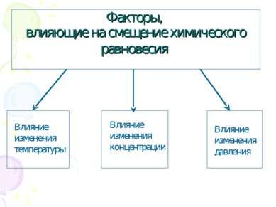 Факторы, влияющие на смещение химического равновесия