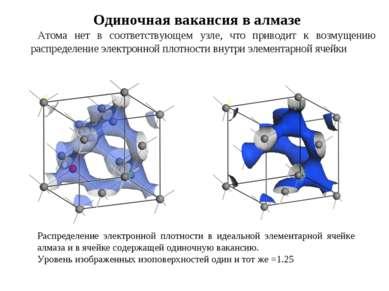 Атома нет в соответствующем узле, что приводит к возмущению распределение эле...