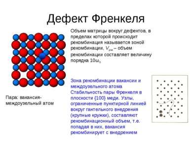 Дефект Френкеля Пара: вакансия-междоузельный атом Объем матрицы вокруг дефект...