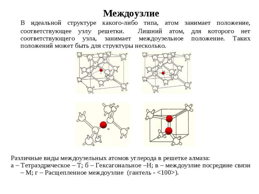 В идеальной структуре какого-либо типа, атом занимает положение, соответствую...