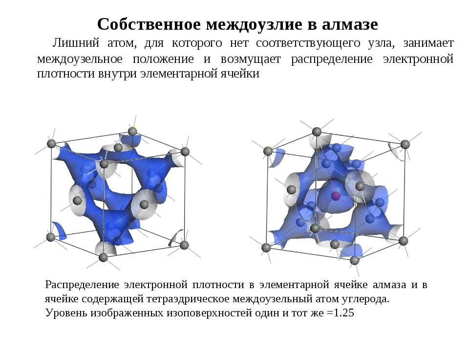 Лишний атом, для которого нет соответствующего узла, занимает междоузельное п...