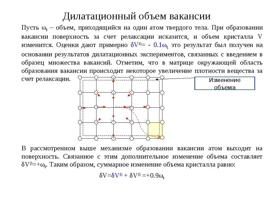 Дилатационный объем вакансии Пусть ω0 – объем, приходящийся на один атом твер...