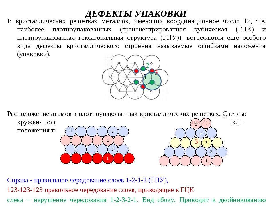 ДЕФЕКТЫ УПАКОВКИ В кристаллических решетках металлов, имеющих координационное...