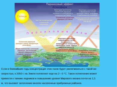 Если в ближайшие годы концентрация этих газов будет увеличиваться с такой же ...