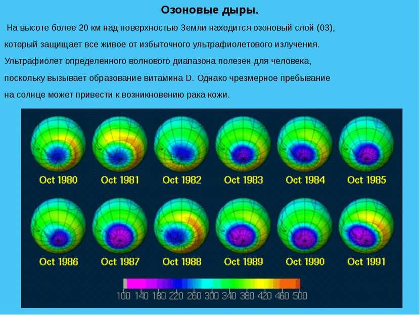 Озоновые дыры. На высоте более 20 км над поверхностью Земли находится озоновы...