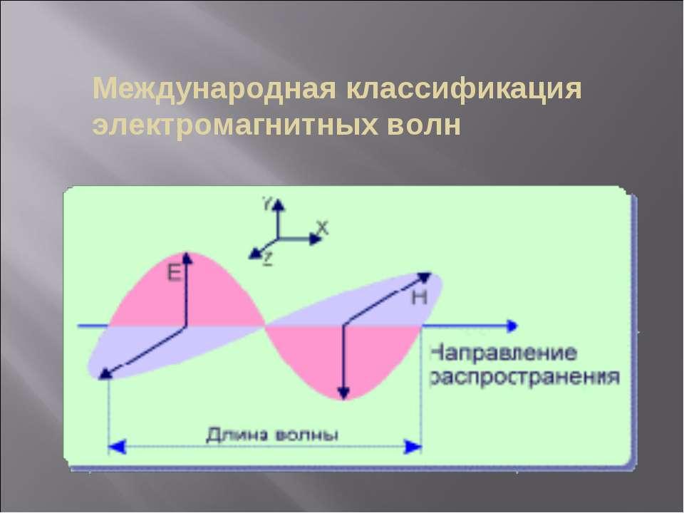 Международная классификация электромагнитных волн