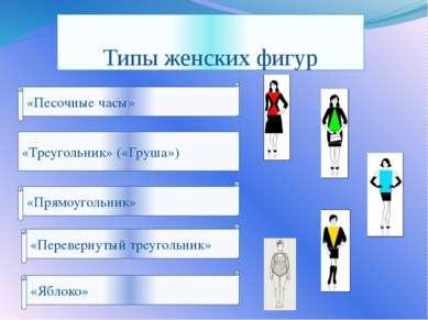 Типы женских фигур «Песочные часы» «Треугольник» («Груша») «Прямоугольник» «П...
