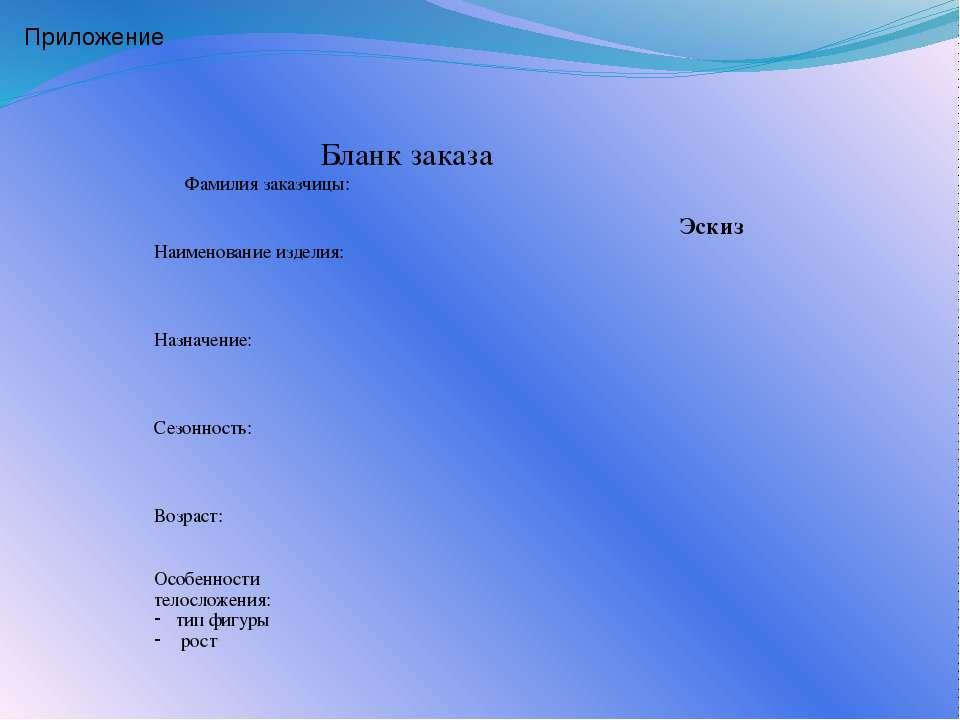 Приложение Бланк заказа Фамилия заказчицы: Наименование изделия: Эскиз Назнач...