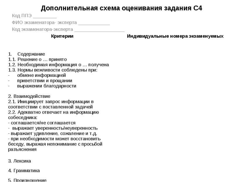 Дополнительная схема оценивания задания С4 Код ППЭ _________ ФИО экзаменатора...
