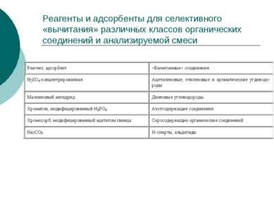 Реагенты и адсорбенты для селективного «вычитания» различных классов органиче...