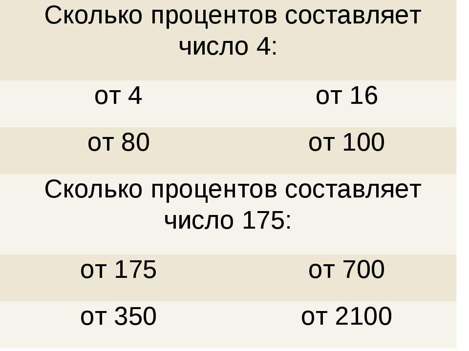 Конвертер значений 1 км 10000 дм 39370078740157