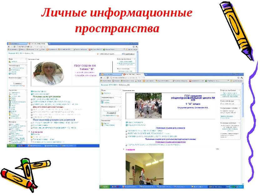 Личные информационные пространства